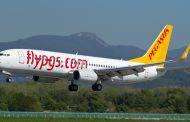 Sivas Havayolları İletişim