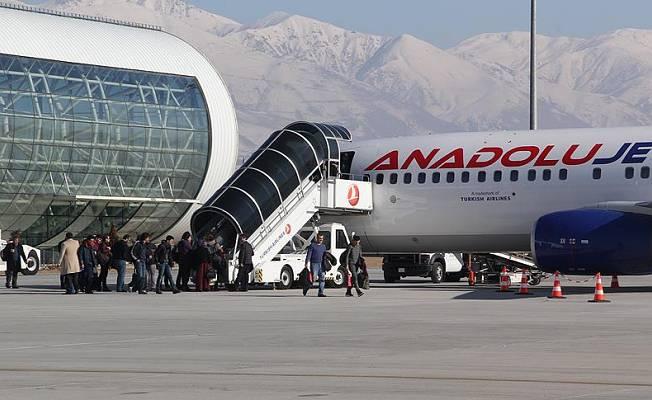 İstanbul Anadolu Jet İletişim